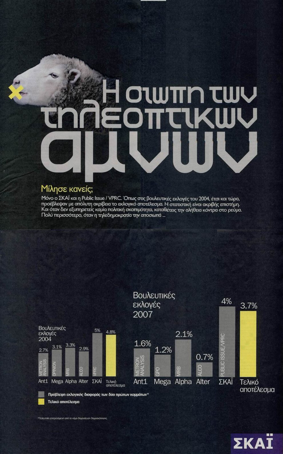Αφίσα του ΣΚΑΪ 2007